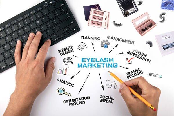 eyelash marketing strategies